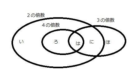 開成中学入試問題「算数」を徹底解説、平成29年度「算数」大問1(2)集合あるいは数の規則性ー第1回