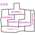 【中学受験】応用問題の解き方・解くコツ 応用問題の正体とその対策法