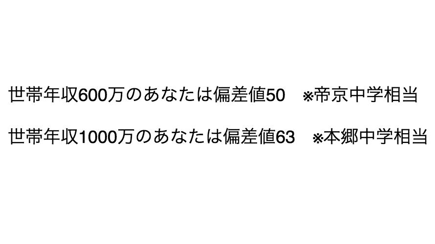 【中学受験】世帯年収600万からの中学受験攻略