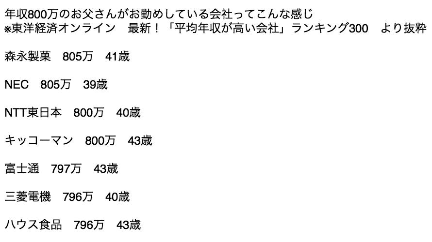 【中学受験】世帯年収800万からの中学受験攻略