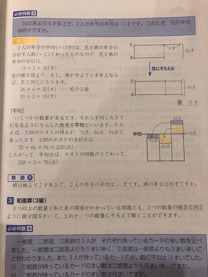 四谷大塚予習シリーズ小学4年生算数(上)和差算
