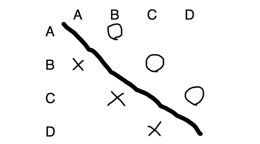 SAPIX入室テスト算数 推理2