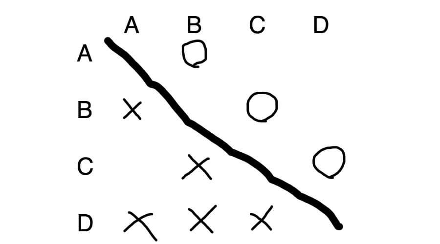 SAPIX入室テスト算数 推理3