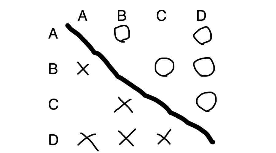 SAPIX入室テスト算数 推理4