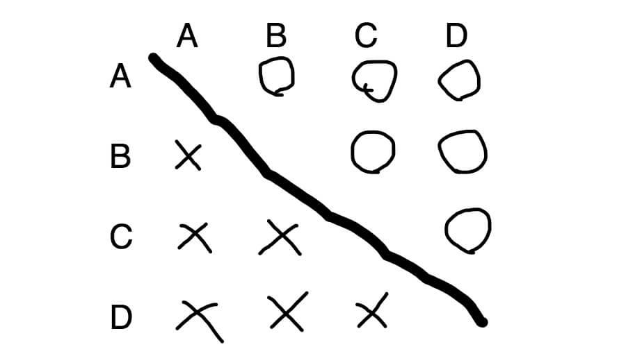 SAPIX入室テスト算数 推理5
