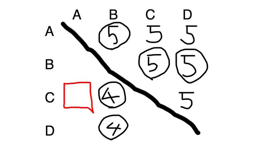 SAPIX入室テスト算数 推理7