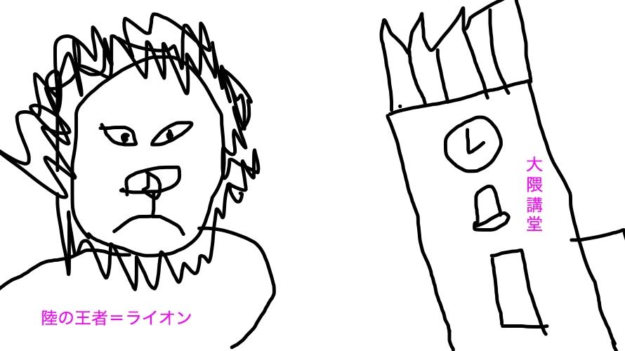 陸の王者=慶應と都の西北=早稲田