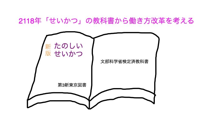 2118年「せいかつ」教科書 第3新東京出版