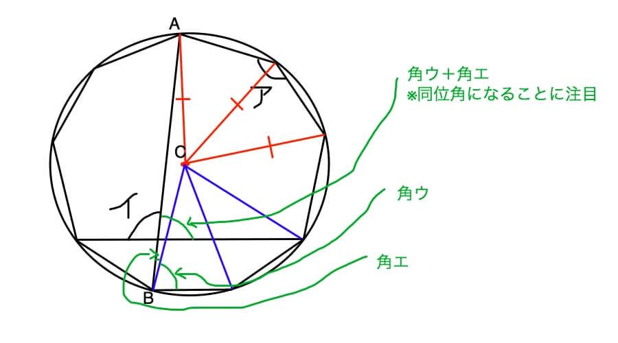 正九角形の問題(2)
